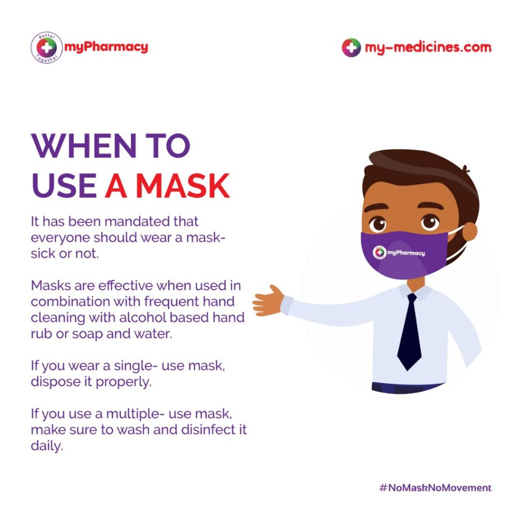 A breakdown of who should wear masks