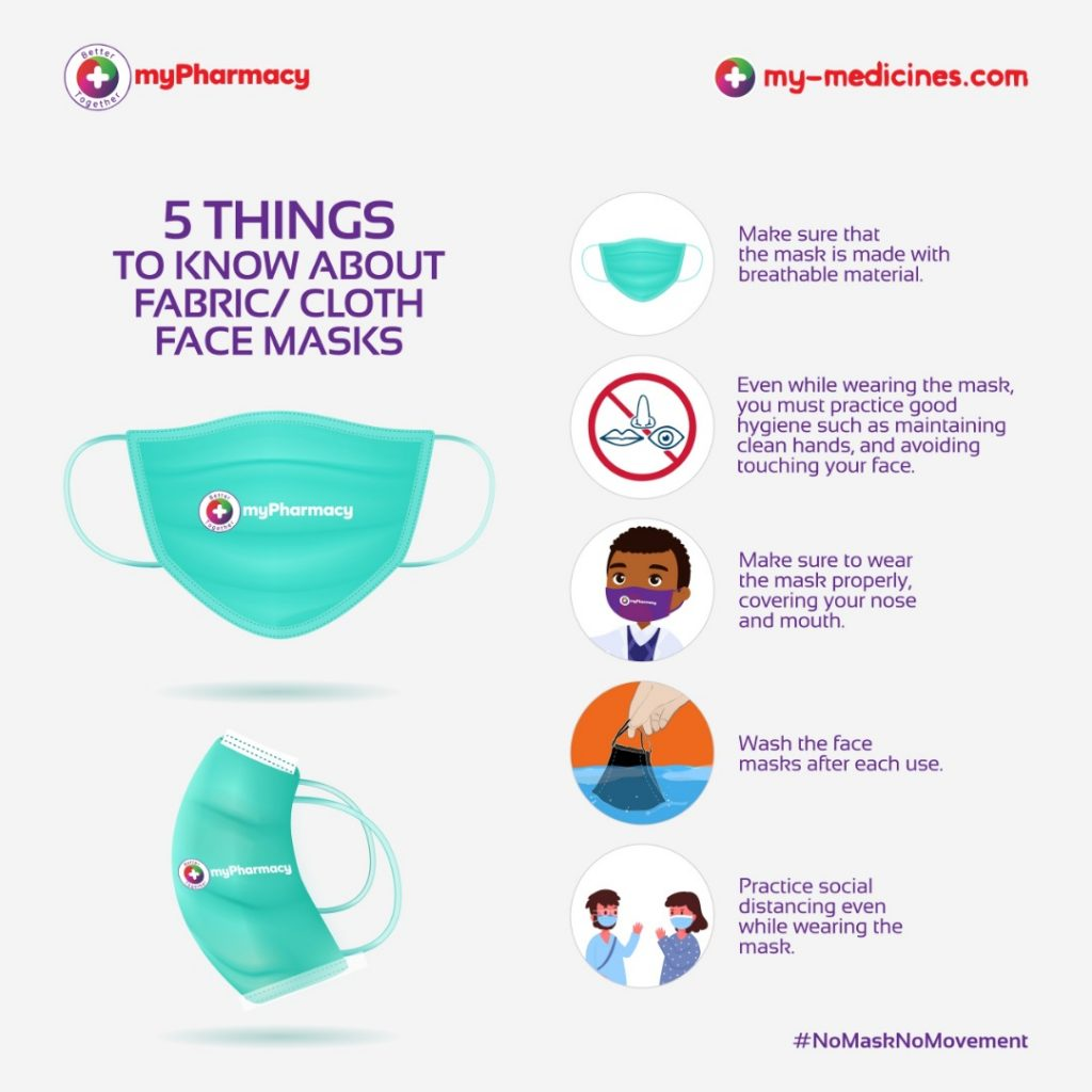 5 Important Things To Know About Cloth Face Masks