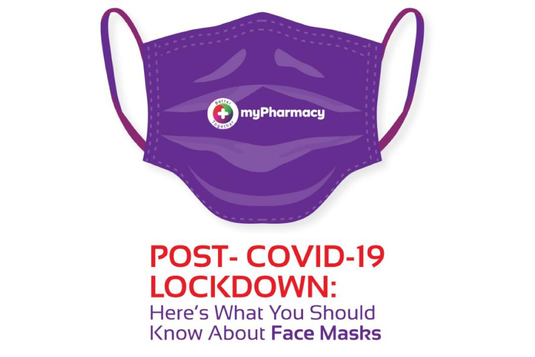 Post- COVID-19 Lockdown| Here's What You Should Know About Face Masks
